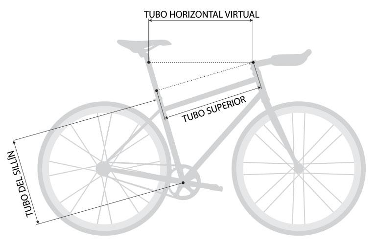 Guía de tallas de bicicletas de Wiggle