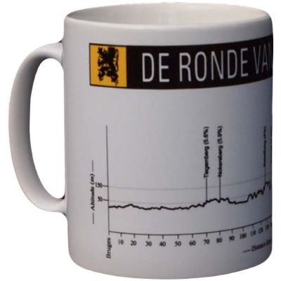 cycling-souvenirs-tour-of-flanders-mug-geschenke