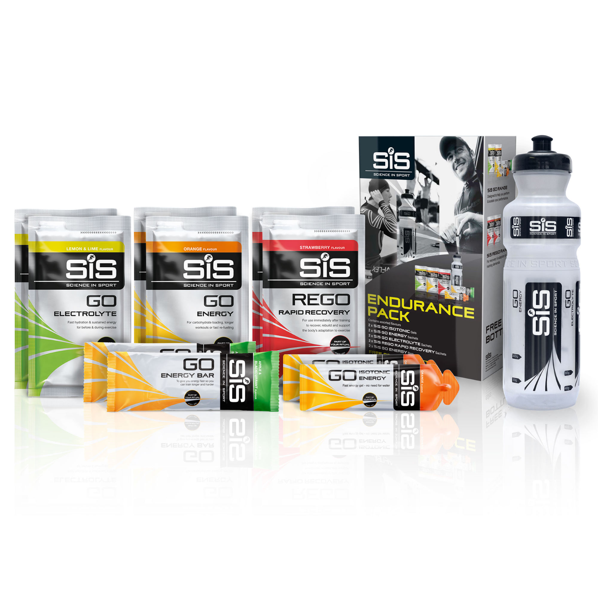 Get Going with SiS Sports Nutrition Ironman Staffordshire 70.3 for Kobestarr.com