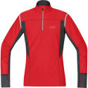 Gore Running Wear Mythos 2.0 Thermo Long Sleeve Shirt - AW14