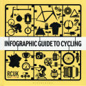 Cordee Infographic Guide to Cycling