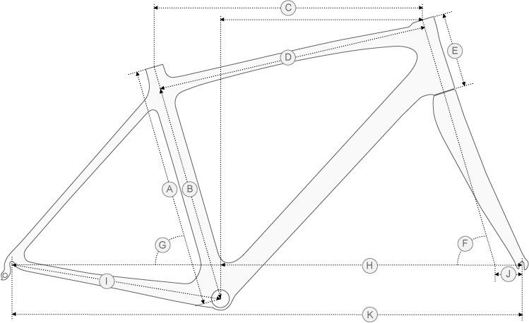Moser Speed Geometry Diagram