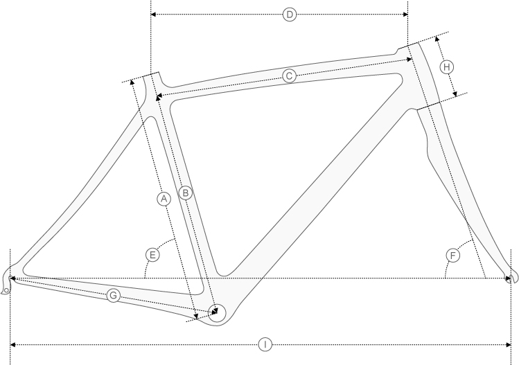Mekk Poggio Geometry Diagram