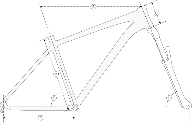 Boardman MTB race geometry diagram