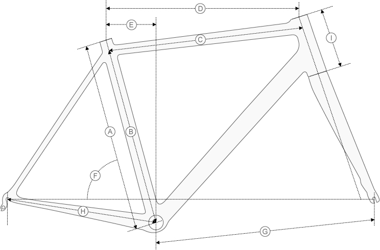 Colnago Move Geometry Diagram