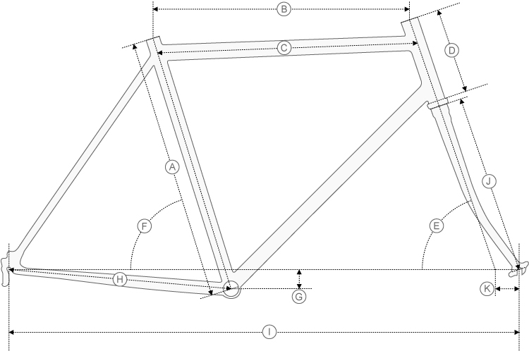 Surly Long Haul Trucker 26 Geometry