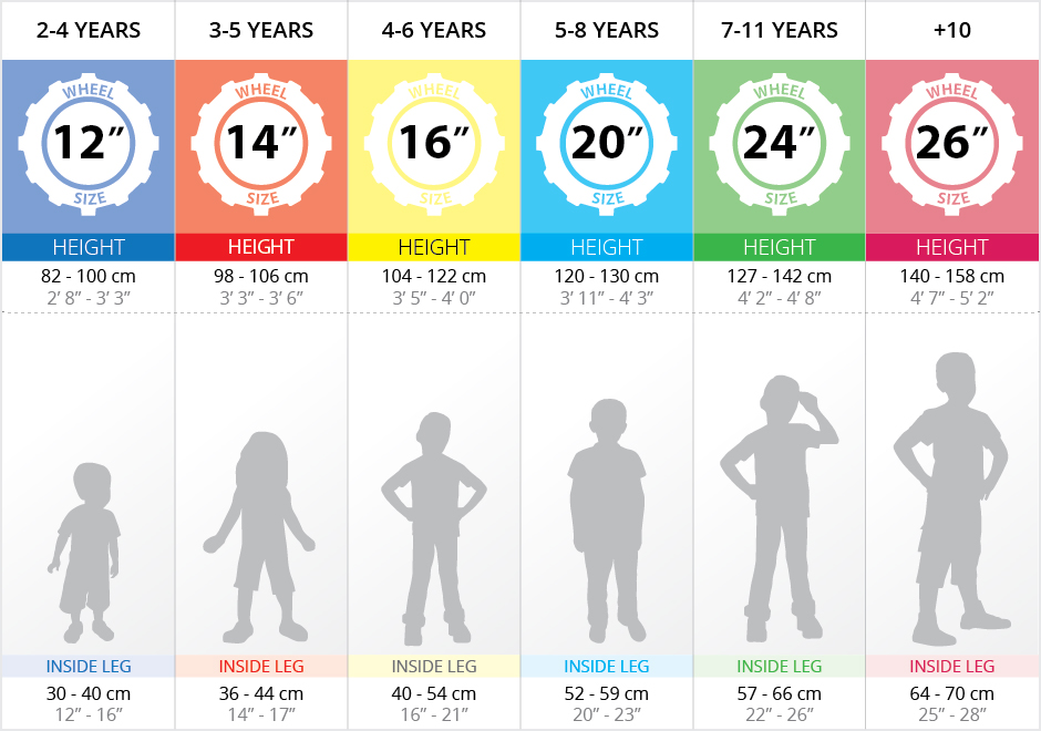 Bike Size Chart For Kids Kids bike size guide