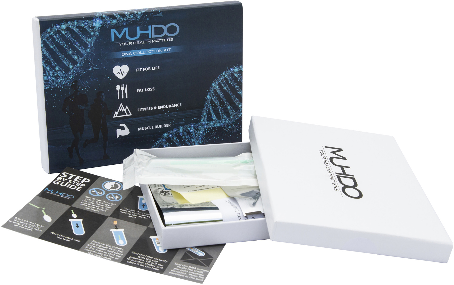 Muhdo DNA Test | Mudguards
