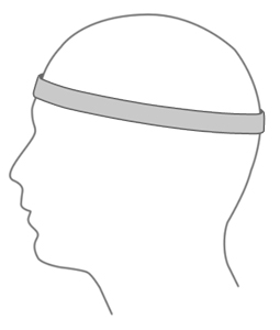 helmet measure diagram