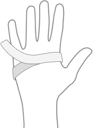 Glove Measurement Diagram