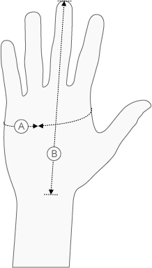 Gripgrab glove measurement diagram