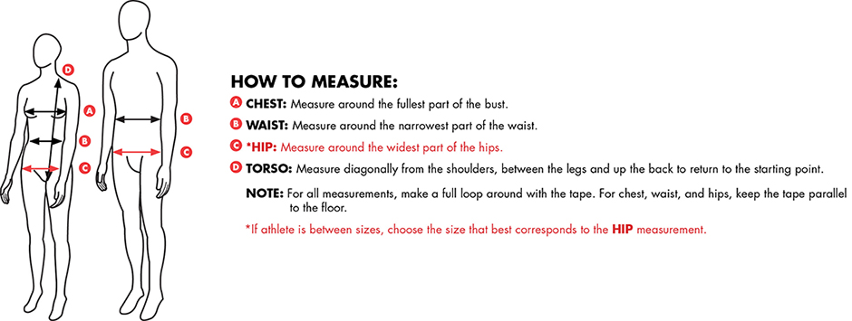 **How To Measure**